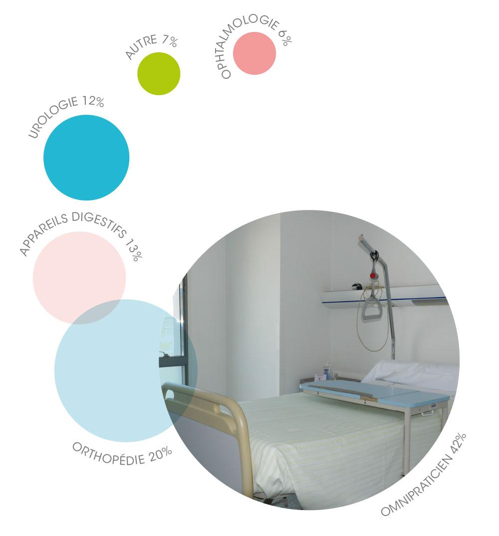 camembert-clinique-stantoine